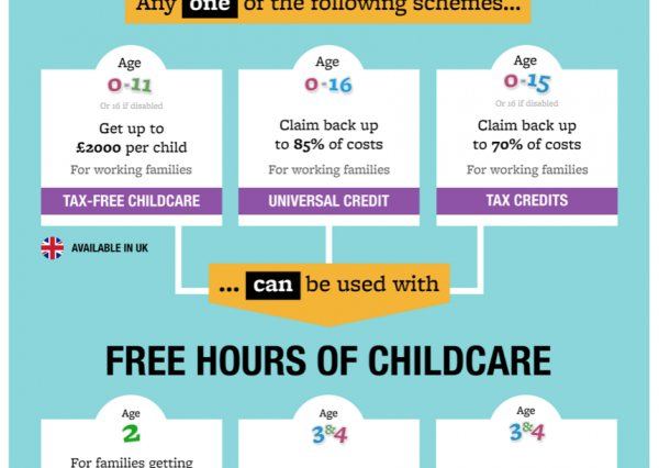 Childcare Overview